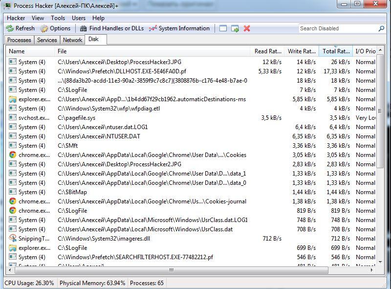 ProcessHacker4.jpg